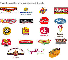 us-most-popular-franchises-need-point-of-sale-02